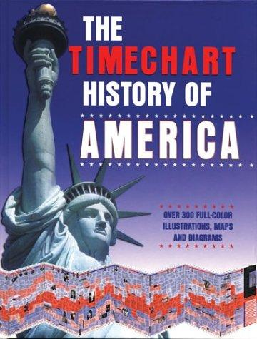The Timechart History of America by Inc. Sterling Publishing Co.